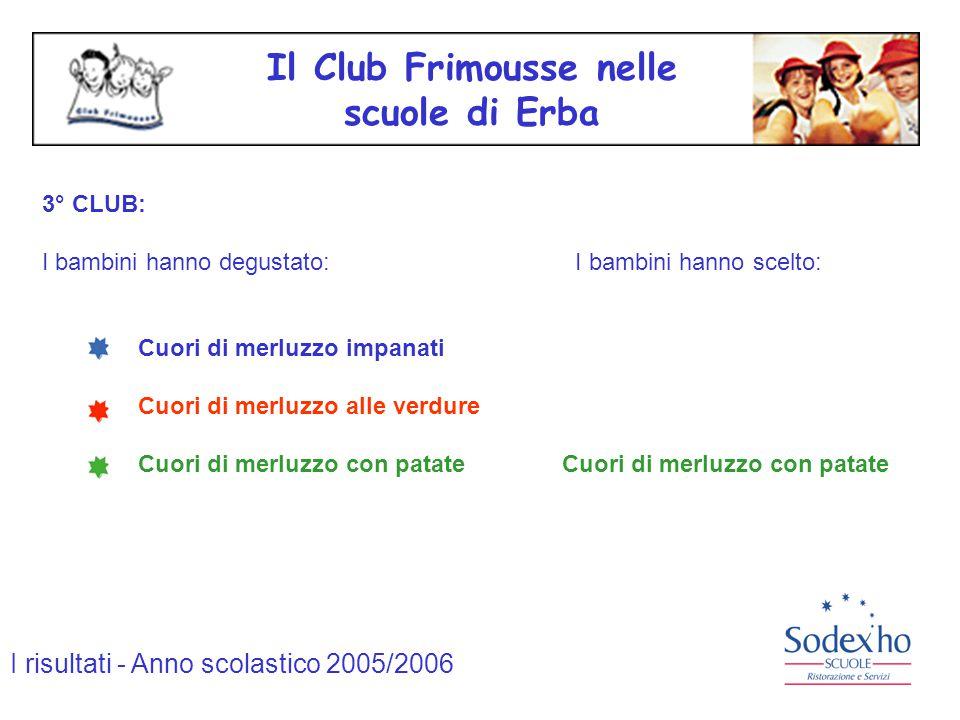 Il Club Frimousse nelle scuole di Erba 3° CLUB: I bambini hanno degustato: I bambini hanno scelto: Cuori di merluzzo impanati Cuori di merluzzo alle verdure Cuori di merluzzo con patate I risultati - Anno scolastico 2005/2006