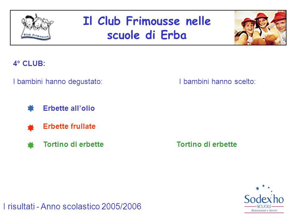 Il Club Frimousse nelle scuole di Erba 4° CLUB: I bambini hanno degustato: I bambini hanno scelto: Erbette all'olio Erbette frullate Tortino di erbette I risultati - Anno scolastico 2005/2006