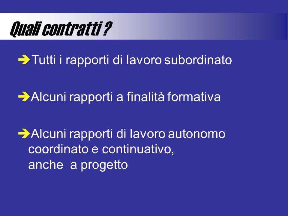 Quali contratti ?  Tutti i rapporti di lavoro subordinato  Alcuni rapporti a finalità formativa  Alcuni rapporti di lavoro autonomo coordinato e co