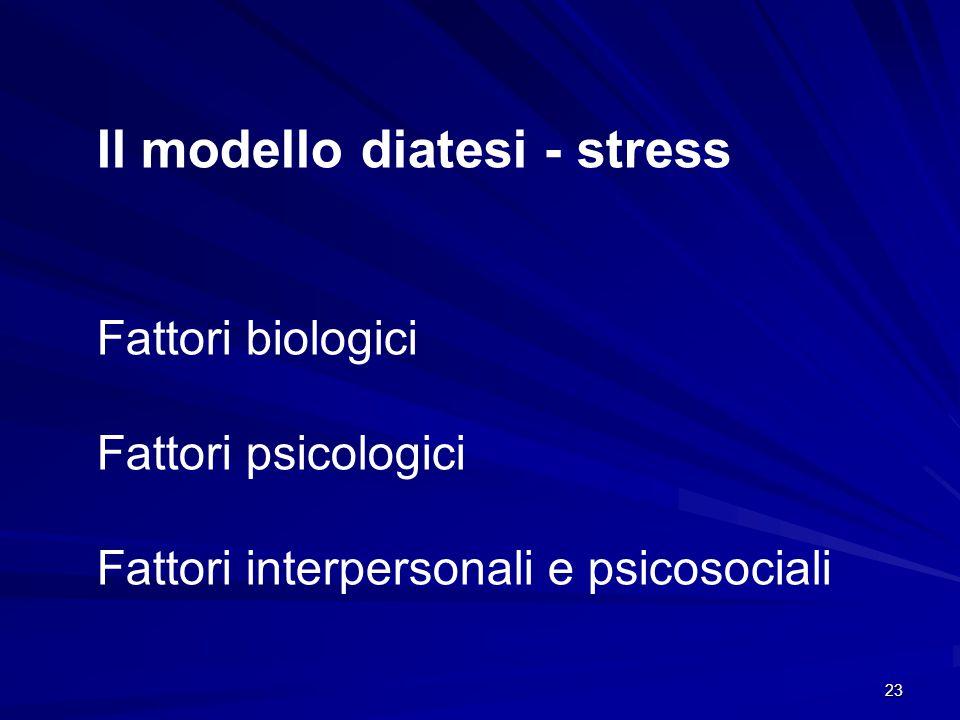 23 Il modello diatesi - stress Fattori biologici Fattori psicologici Fattori interpersonali e psicosociali