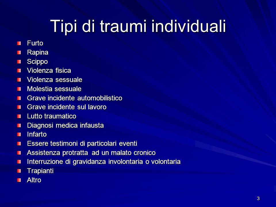 3 Tipi di traumi individuali FurtoRapinaScippo Violenza fisica Violenza sessuale Molestia sessuale Grave incidente automobilistico Grave incidente sul
