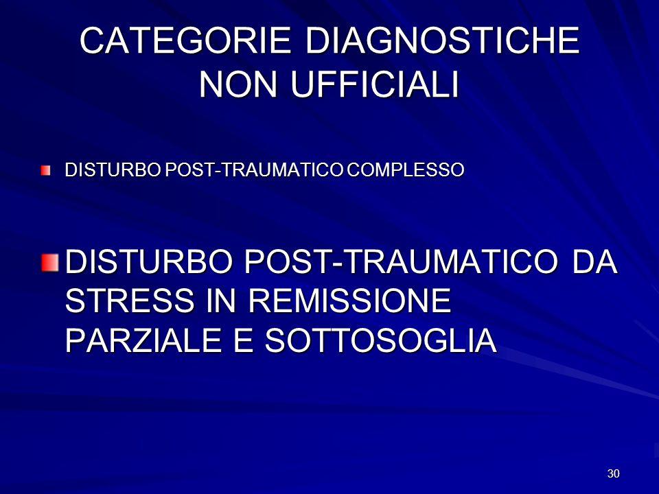30 CATEGORIE DIAGNOSTICHE NON UFFICIALI DISTURBO POST-TRAUMATICO COMPLESSO DISTURBO POST-TRAUMATICO DA STRESS IN REMISSIONE PARZIALE E SOTTOSOGLIA