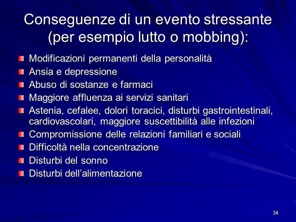 34 Conseguenze di un evento stressante (per esempio lutto o mobbing): Modificazioni permanenti della personalità Ansia e depressione Abuso di sostanze