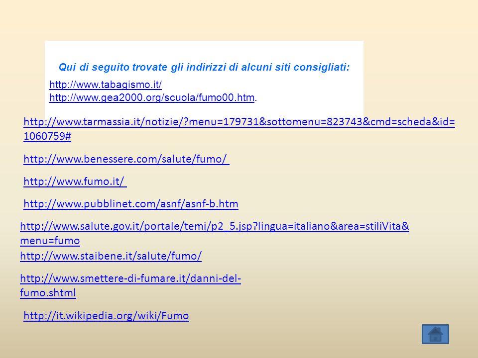 Qui di seguito trovate gli indirizzi di alcuni siti consigliati: http://www.tabagismo.it/ http://www.gea2000.org/scuola/fumo00.htmhttp://www.gea2000.o