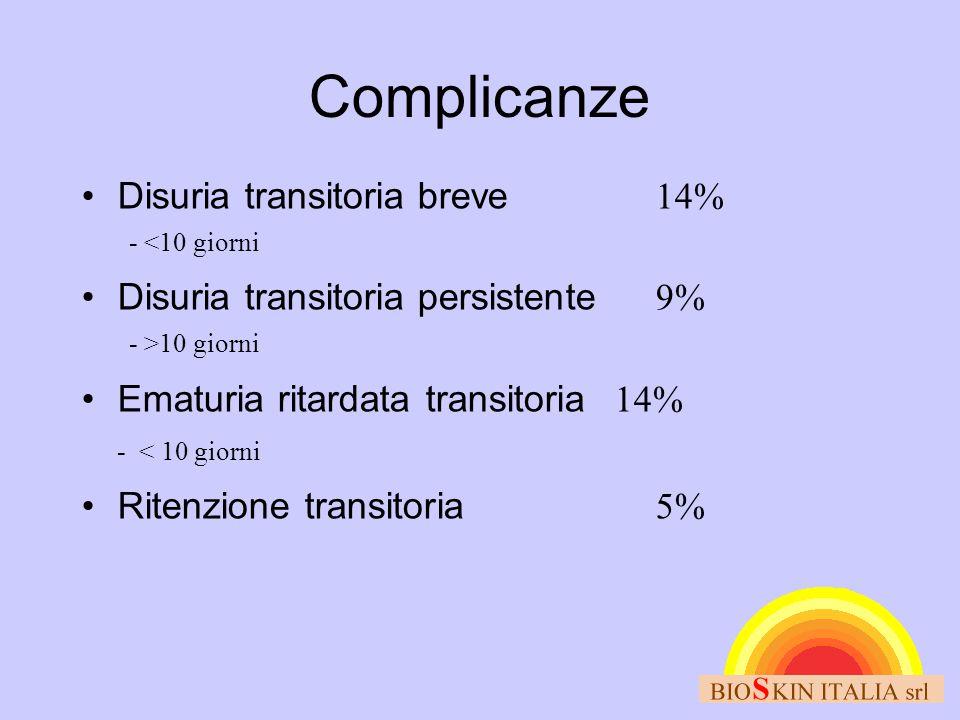 Complicanze •Disuria transitoria breve 14% - <10 giorni •Disuria transitoria persistente 9% - >10 giorni •Ematuria ritardata transitoria 14% - < 10 gi