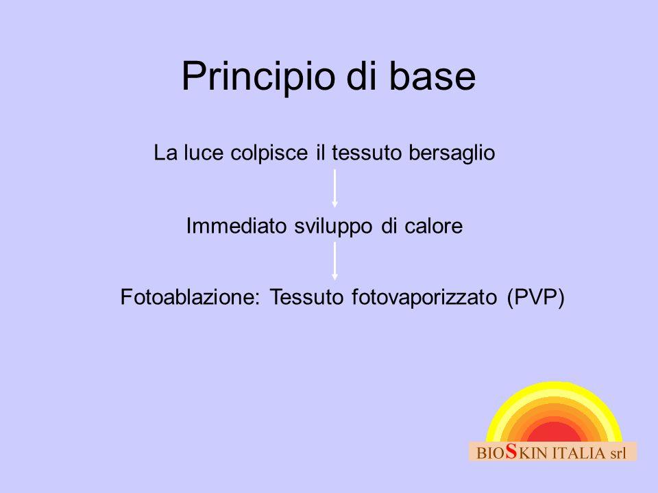 Principio di base La luce colpisce il tessuto bersaglio Immediato sviluppo di calore Fotoablazione: Tessuto fotovaporizzato (PVP)