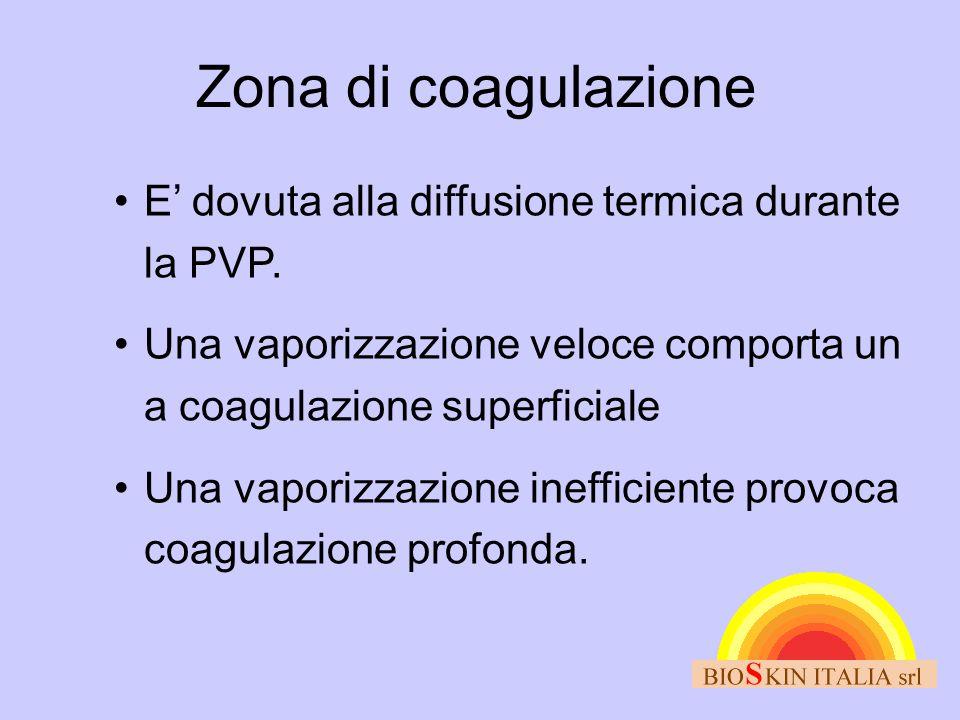 Zona di coagulazione •E' dovuta alla diffusione termica durante la PVP. •Una vaporizzazione veloce comporta un a coagulazione superficiale •Una vapori