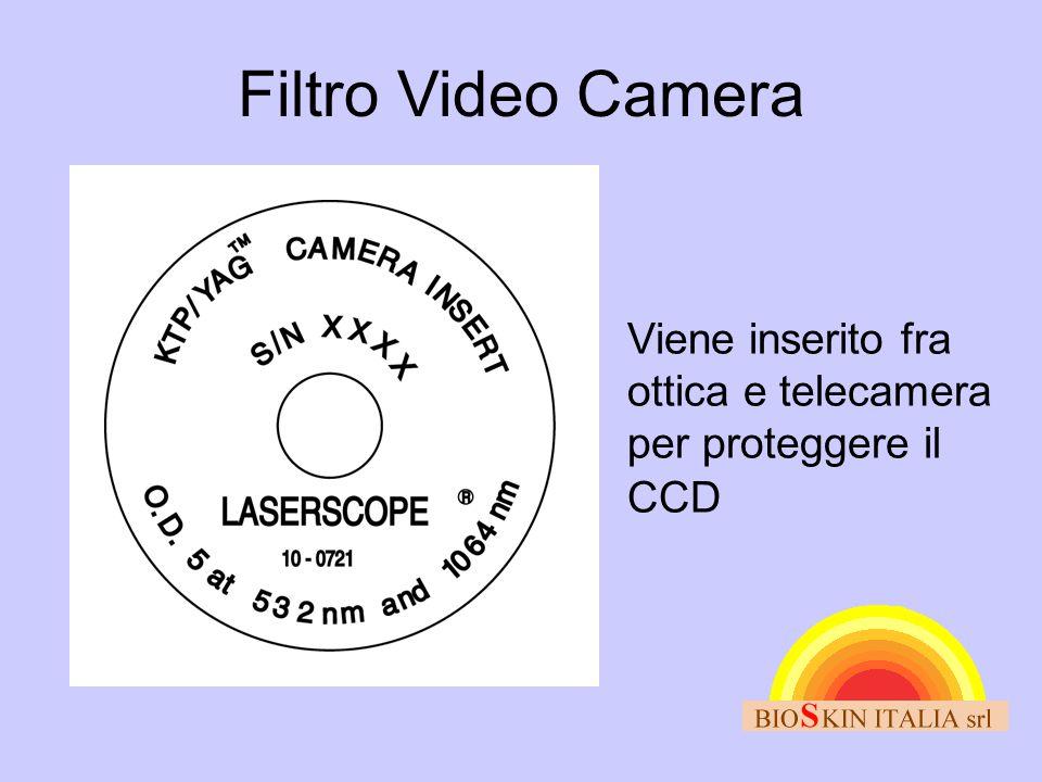 Filtro Video Camera Viene inserito fra ottica e telecamera per proteggere il CCD