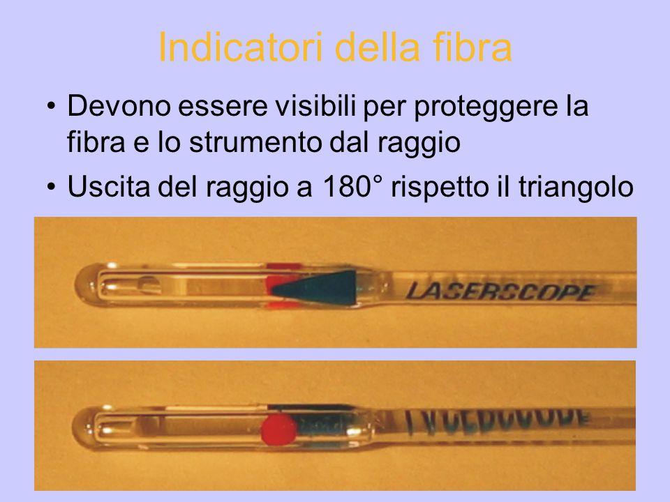 Indicatori della fibra •Devono essere visibili per proteggere la fibra e lo strumento dal raggio •Uscita del raggio a 180° rispetto il triangolo
