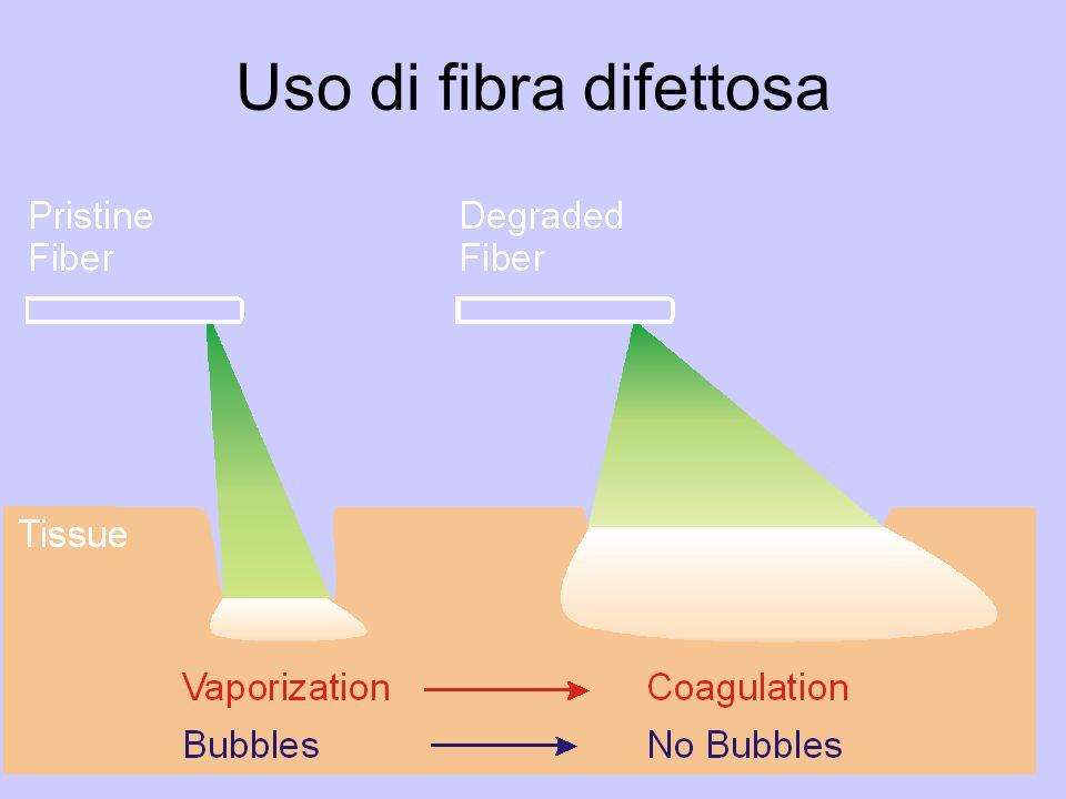 Uso di fibra difettosa