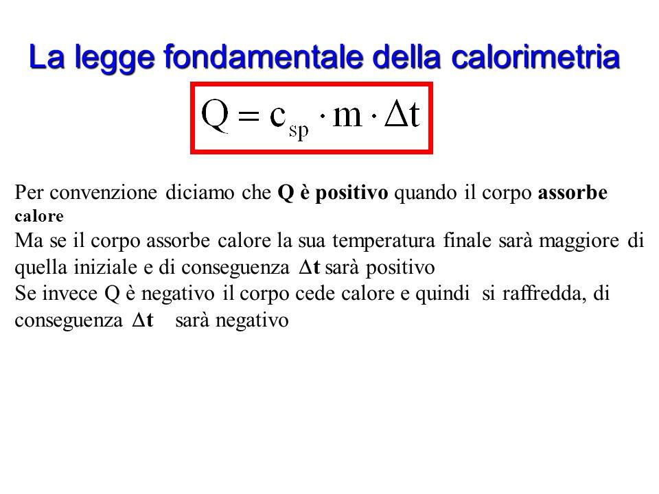  Q = quantità di calore assorbito o ceduto da un corpo  m = massa del corpo  c sp = costante(!) detta calore specifico che dipende dalla sostanza d