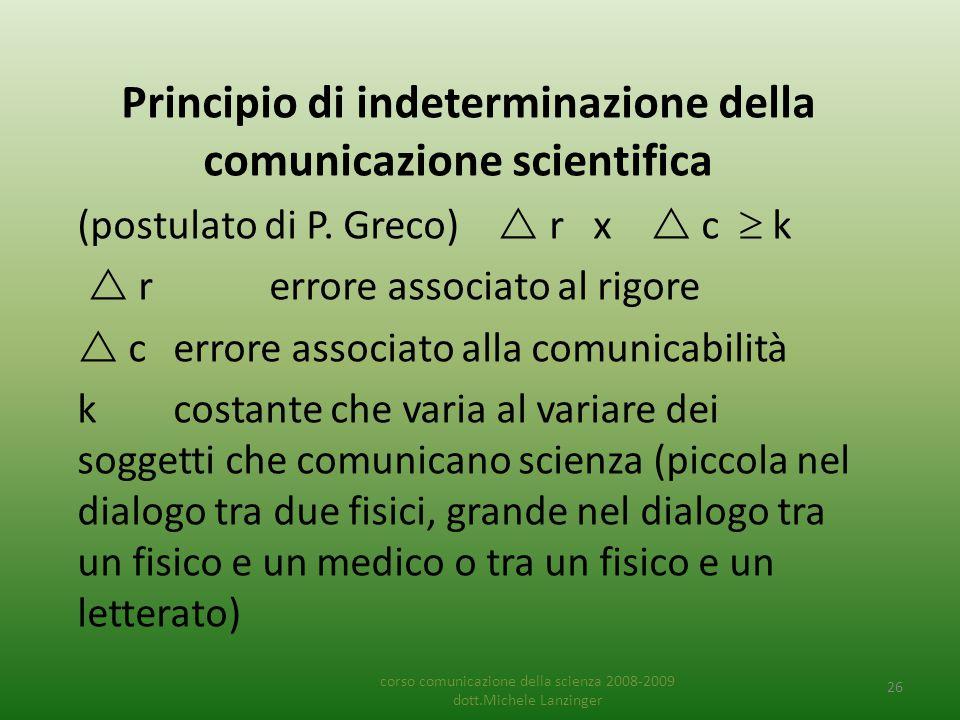 Principio di indeterminazione della comunicazione scientifica (postulato di P. Greco)  r x  c  k  r errore associato al rigore  c errore associat