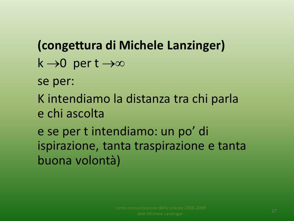(congettura di Michele Lanzinger) k  0 per t  se per: K intendiamo la distanza tra chi parla e chi ascolta e se per t intendiamo: un po' di ispiraz