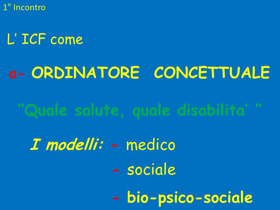 """1° Incontro L' ICF come a- ORDINATORE CONCETTUALE """"Quale salute, quale disabilita' """" I modelli: - medico - sociale - bio-psico-sociale"""