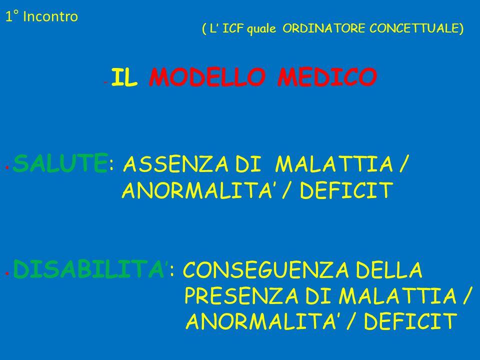 ( L' ICF quale ORDINATORE CONCETTUALE) - IL MODELLO MEDICO • SALUTE : ASSENZA DI MALATTIA / ANORMALITA' / DEFICIT • DISABILITA ': CONSEGUENZA DELLA PRESENZA DI MALATTIA / ANORMALITA' / DEFICIT 1° Incontro