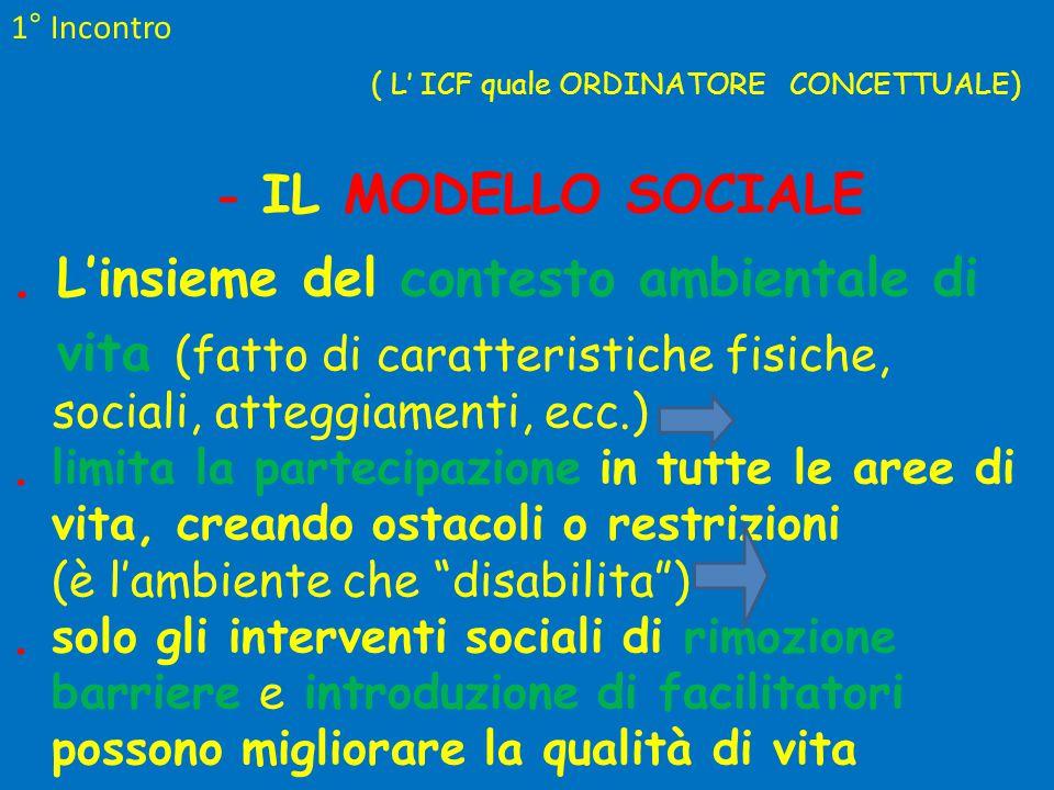1° Incontro - IL MODELLO SOCIALE. L'insieme del contesto ambientale di vita (fatto di caratteristiche fisiche, sociali, atteggiamenti, ecc.). limita l