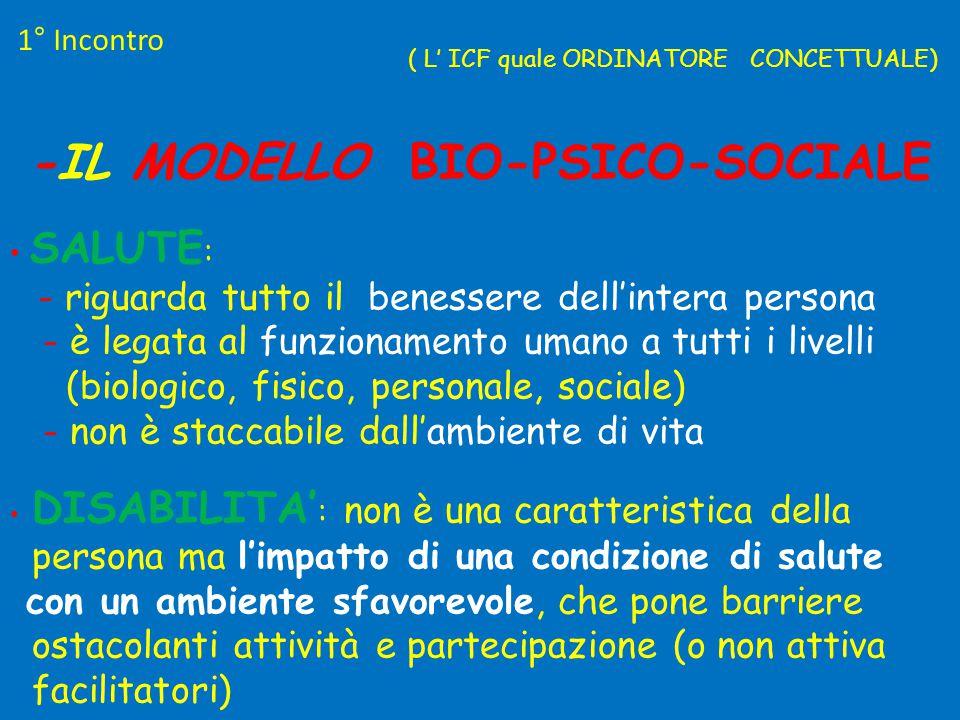 1° Incontro ( L' ICF quale ORDINATORE CONCETTUALE) -IL MODELLO BIO-PSICO-SOCIALE • SALUTE : - riguarda tutto il benessere dell'intera persona - è lega