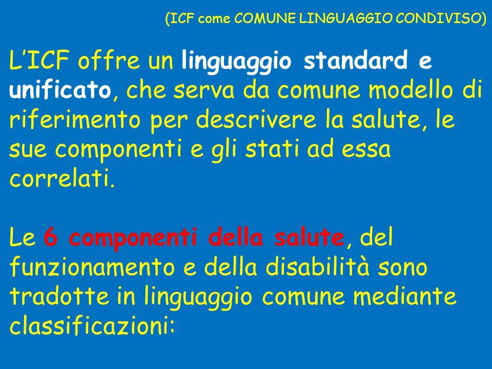 (ICF come COMUNE LINGUAGGIO CONDIVISO) L'ICF offre un linguaggio standard e unificato, che serva da comune modello di riferimento per descrivere la salute, le sue componenti e gli stati ad essa correlati.