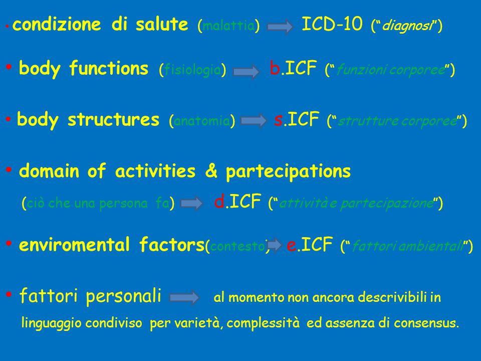 • condizione di salute (malattia) ICD-10 ( diagnosi ) • body functions (fisiologia) b.ICF ( funzioni corporee ) • body structures (anatomia) s.ICF ( strutture corporee ) • domain of activities & partecipations (ciò che una persona fa) d.ICF ( attività e partecipazione ) • enviromental factors (contesto) e.ICF ( fattori ambientali ) • fattori personali al momento non ancora descrivibili in linguaggio condiviso per varietà, complessità ed assenza di consensus.