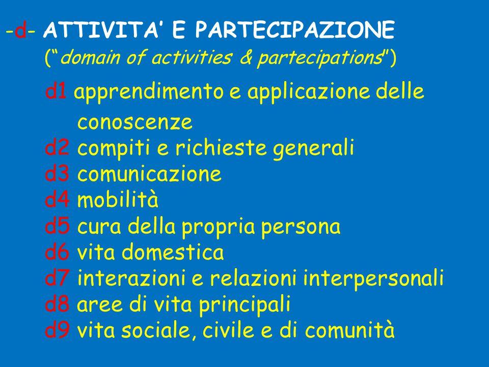 """-d- ATTIVITA' E PARTECIPAZIONE (""""domain of activities & partecipations"""") d1 apprendimento e applicazione delle conoscenze d2 compiti e richieste gener"""