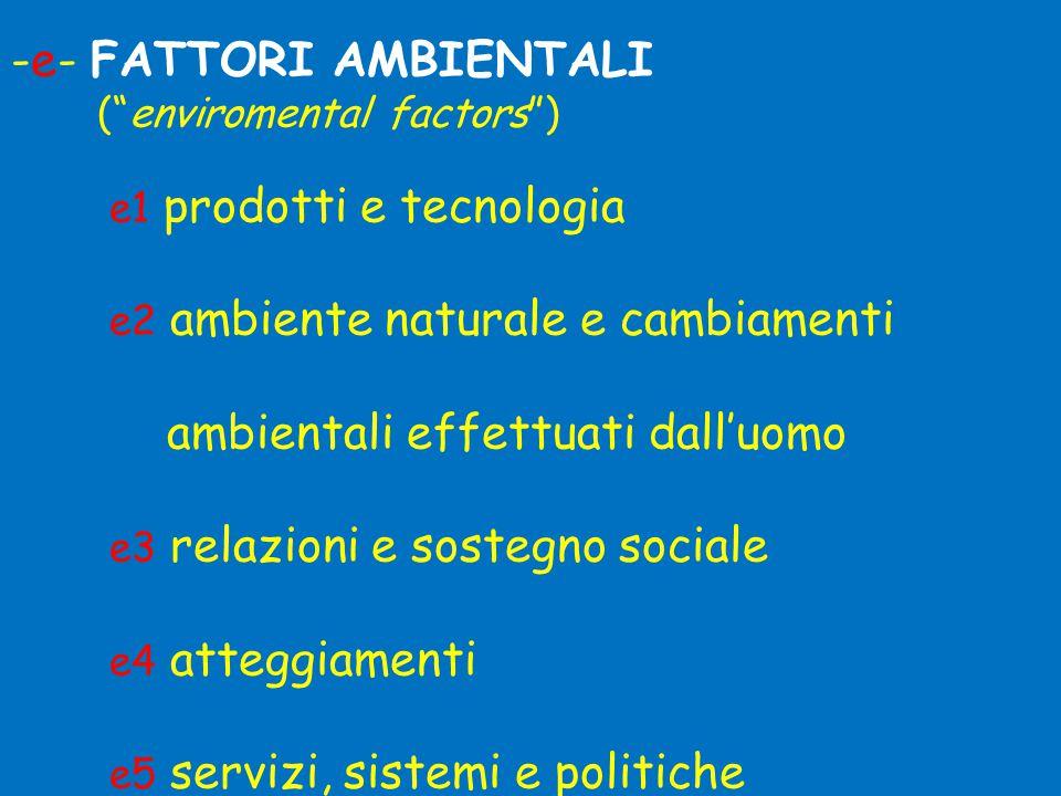 -e- FATTORI AMBIENTALI ( enviromental factors ) e1 prodotti e tecnologia e2 ambiente naturale e cambiamenti ambientali effettuati dall'uomo e3 relazioni e sostegno sociale e4 atteggiamenti e5 servizi, sistemi e politiche