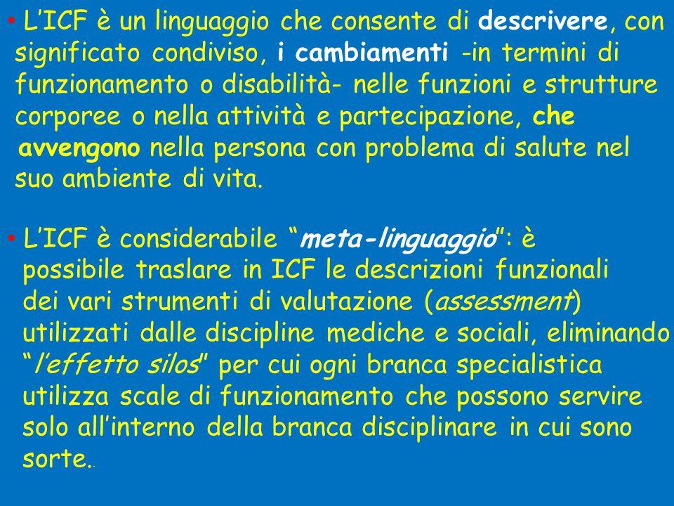 • L'ICF è un linguaggio che consente di descrivere, con significato condiviso, i cambiamenti -in termini di funzionamento o disabilità- nelle funzioni