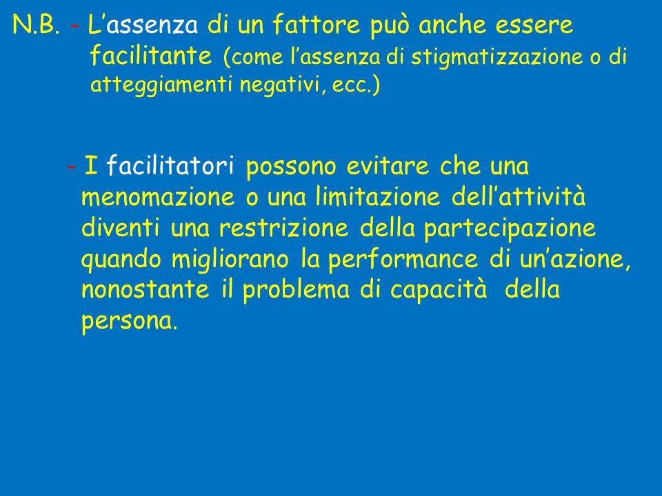 N.B. - L'assenza di un fattore può anche essere facilitante (come l'assenza di stigmatizzazione o di atteggiamenti negativi, ecc.) - I facilitatori po