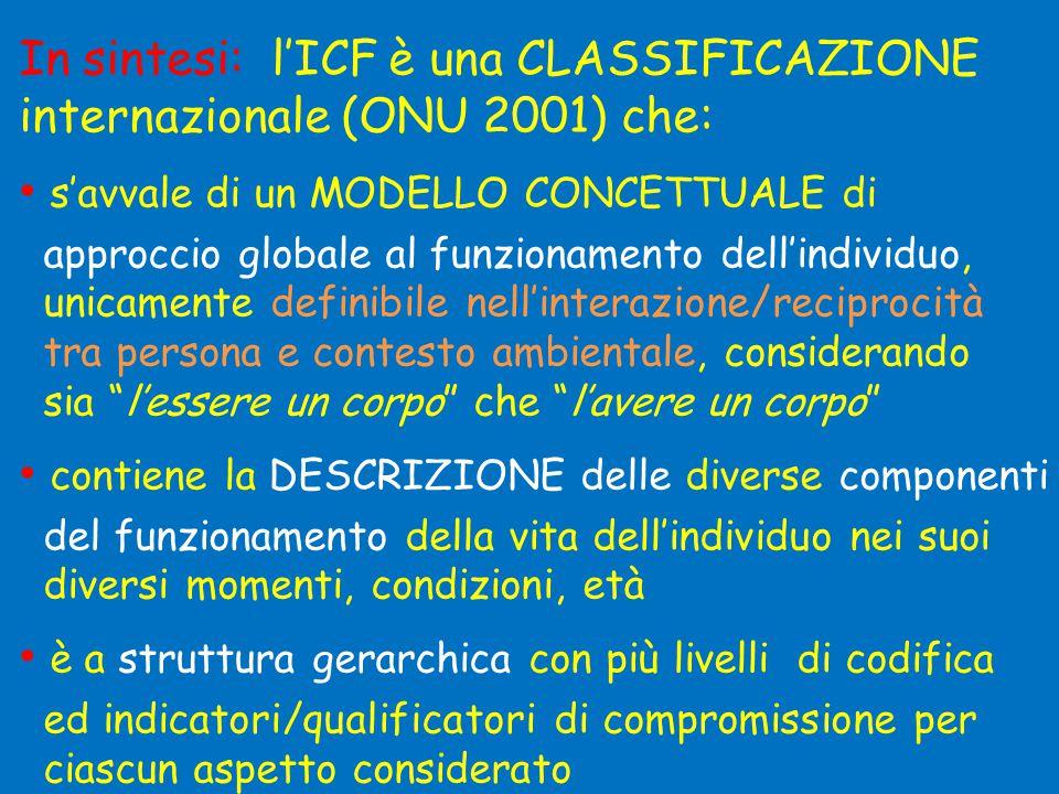In sintesi: l'ICF è una CLASSIFICAZIONE internazionale (ONU 2001) che: • s'avvale di un MODELLO CONCETTUALE di approccio globale al funzionamento dell