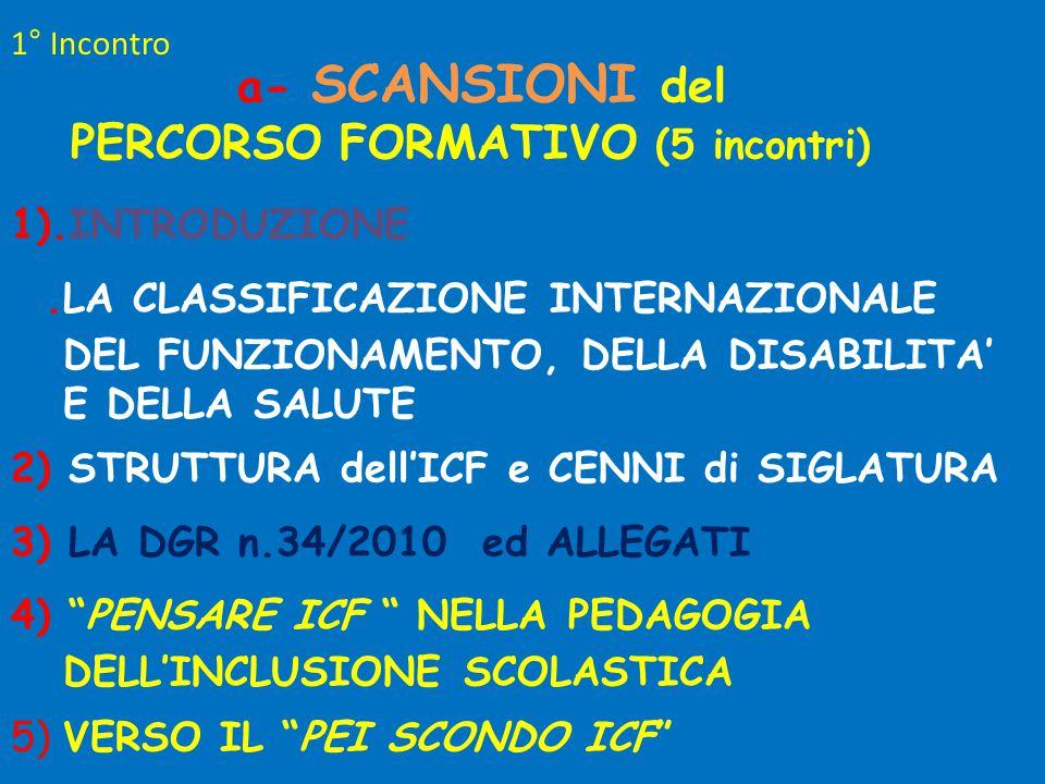 1° Incontro a- SCANSIONI del PERCORSO FORMATIVO (5 incontri) 1).INTRODUZIONE.LA CLASSIFICAZIONE INTERNAZIONALE DEL FUNZIONAMENTO, DELLA DISABILITA' E DELLA SALUTE 2) STRUTTURA dell'ICF e CENNI di SIGLATURA 3) LA DGR n.34/2010 ed ALLEGATI 4) PENSARE ICF NELLA PEDAGOGIA DELL'INCLUSIONE SCOLASTICA 5) VERSO IL PEI SCONDO ICF