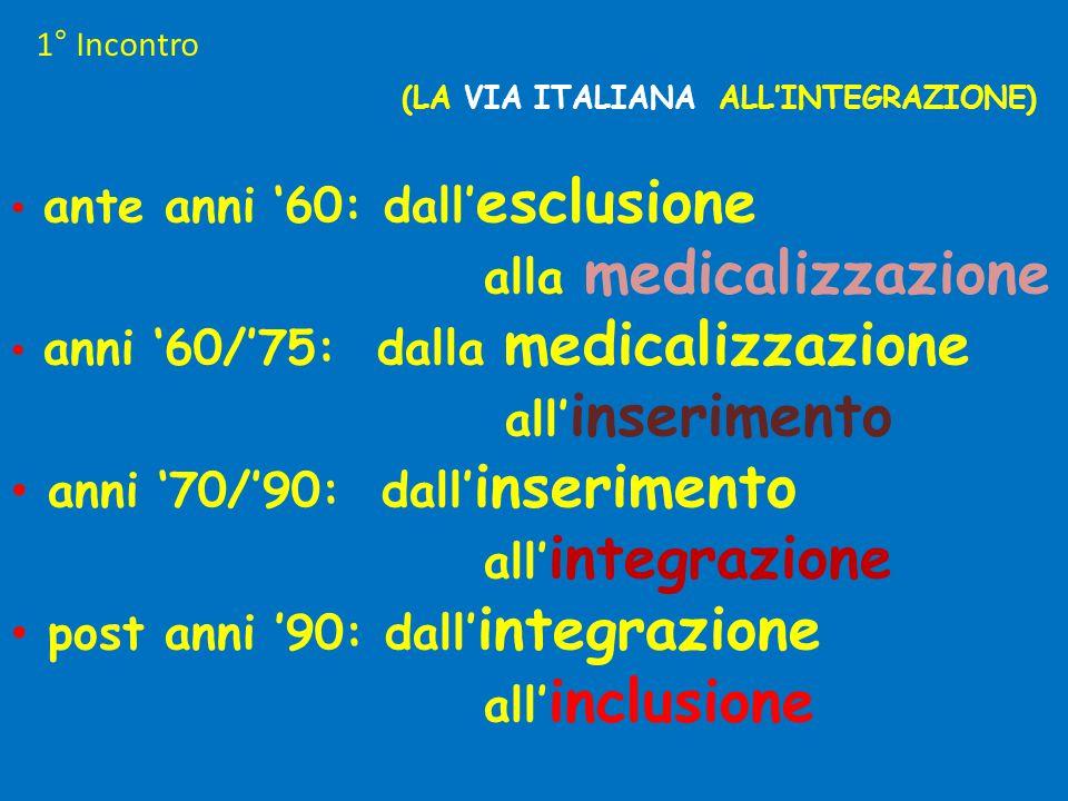 1° Incontro (LA VIA ITALIANA ALL'INTEGRAZIONE) • ante anni '60: dall' esclusione alla medicalizzazione • anni '60/'75: dalla medicalizzazione all' inserimento • anni '70/'90: dall' inserimento all' integrazione • post anni '90: dall' integrazione all' inclusione