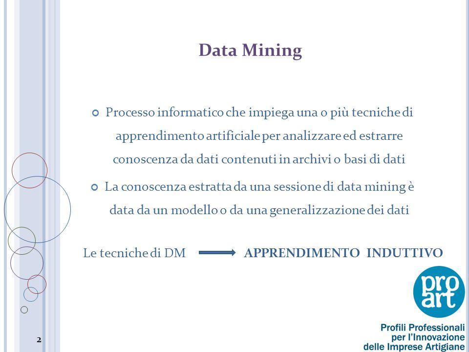 Data Mining Bottom-Up: analisi attiva , in cui i dati stessi suggeriscono possibili ipotesi sul significato del loro contenuto finchè non emerge un pattern interessante Individuazione di fatti significativi, relazioni, tendenze, pattern, associazioni, eccezioni e anomalie, che sfuggono all'analisi manuale per la loro complessità 3