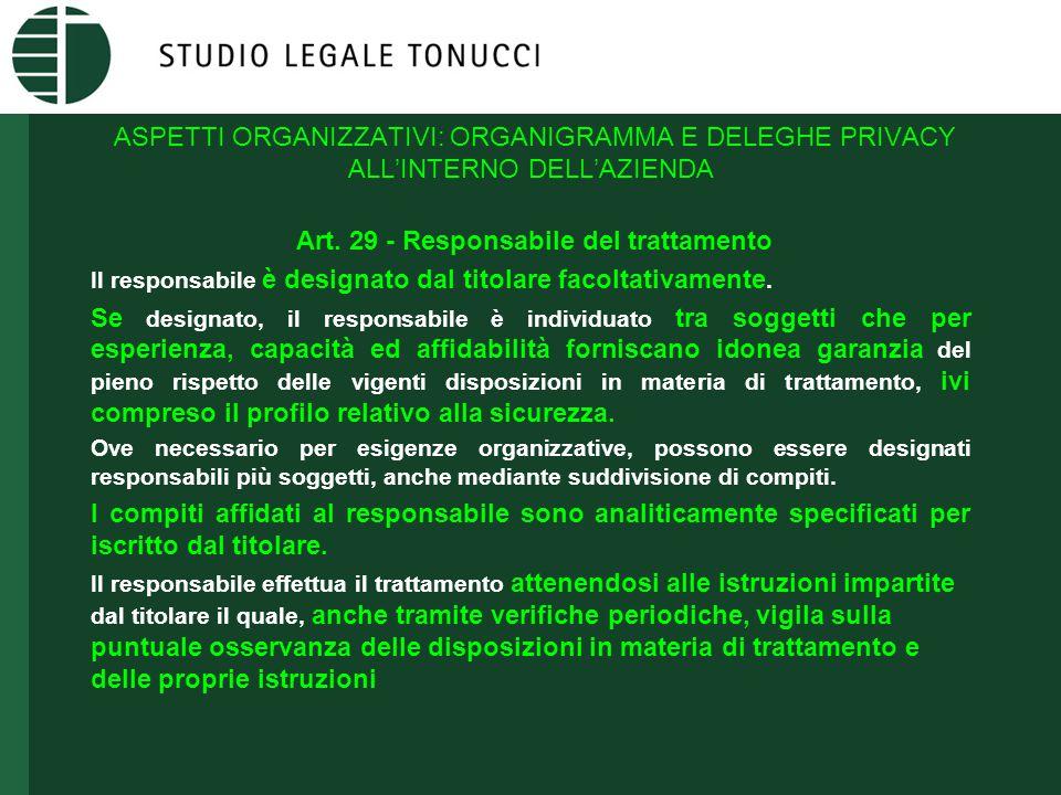ASPETTI ORGANIZZATIVI: ORGANIGRAMMA E DELEGHE PRIVACY ALL'INTERNO DELL'AZIENDA Art.