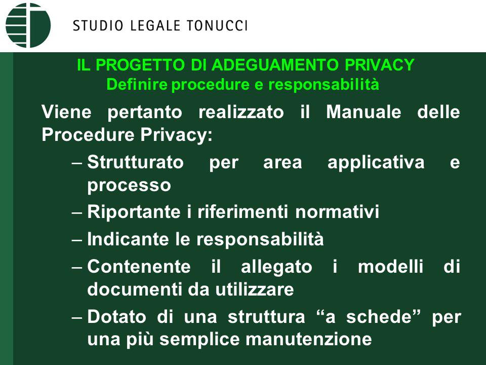 IL PROGETTO DI ADEGUAMENTO PRIVACY Definire procedure e responsabilità Viene pertanto realizzato il Manuale delle Procedure Privacy: –Strutturato per