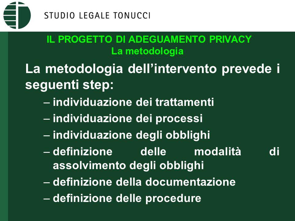 IL PROGETTO DI ADEGUAMENTO PRIVACY La metodologia La metodologia dell'intervento prevede i seguenti step: –individuazione dei trattamenti –individuazi