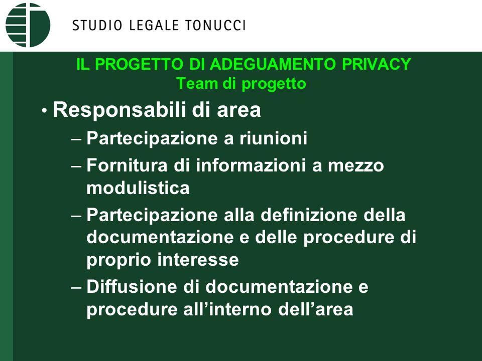 IL PROGETTO DI ADEGUAMENTO PRIVACY Team di progetto • Responsabili di area –Partecipazione a riunioni –Fornitura di informazioni a mezzo modulistica –