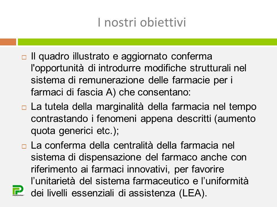 I nostri obiettivi  Il quadro illustrato e aggiornato conferma l'opportunità di introdurre modifiche strutturali nel sistema di remunerazione delle f