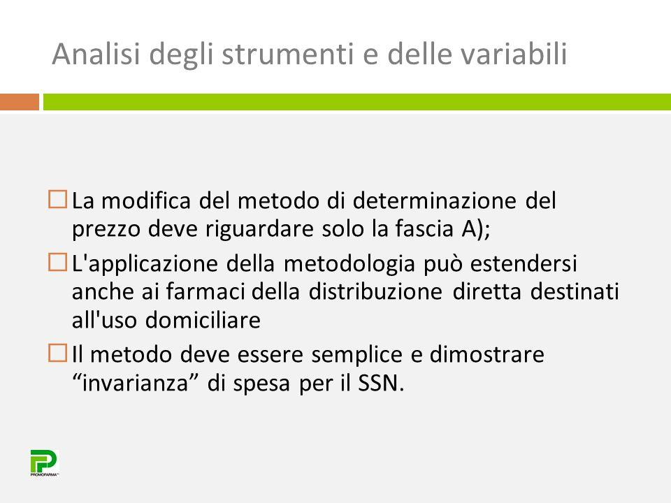 Analisi degli strumenti e delle variabili  La modifica del metodo di determinazione del prezzo deve riguardare solo la fascia A);  L'applicazione de