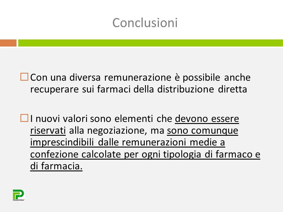 Conclusioni  Con una diversa remunerazione è possibile anche recuperare sui farmaci della distribuzione diretta  I nuovi valori sono elementi che de