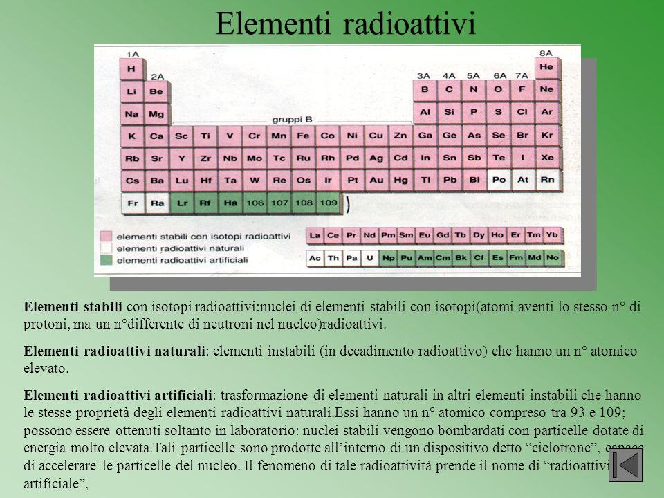Elementi radioattivi Elementi stabili con isotopi radioattivi:nuclei di elementi stabili con isotopi(atomi aventi lo stesso n° di protoni, ma un n°dif