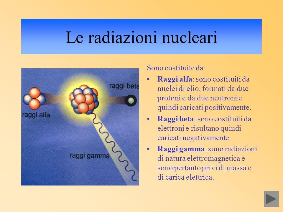 Le radiazioni nucleari Sono costituite da: •Raggi alfa: sono costituiti da nuclei di elio, formati da due protoni e da due neutroni e quindi caricati