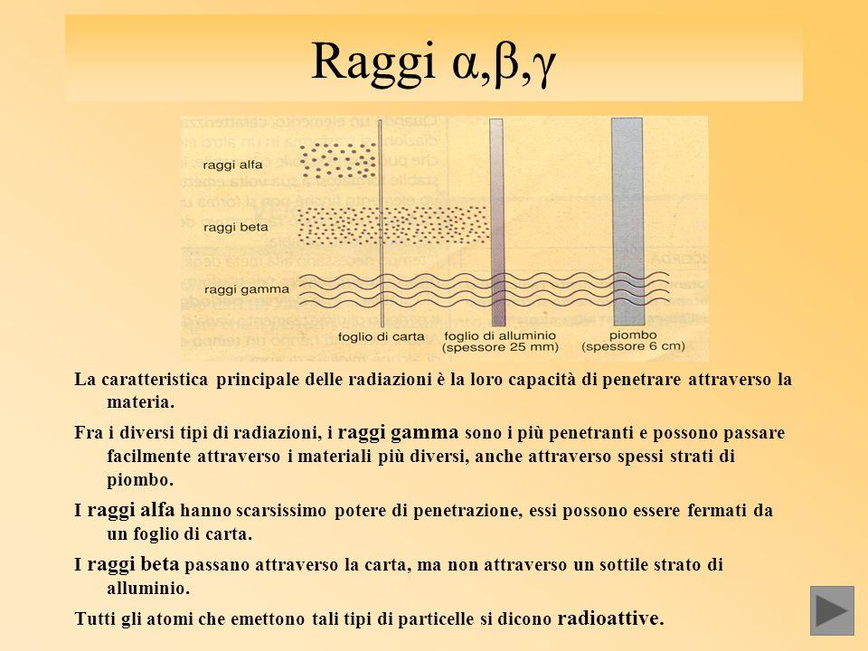 Raggi α,β,γ La caratteristica principale delle radiazioni è la loro capacità di penetrare attraverso la materia. Fra i diversi tipi di radiazioni, i r