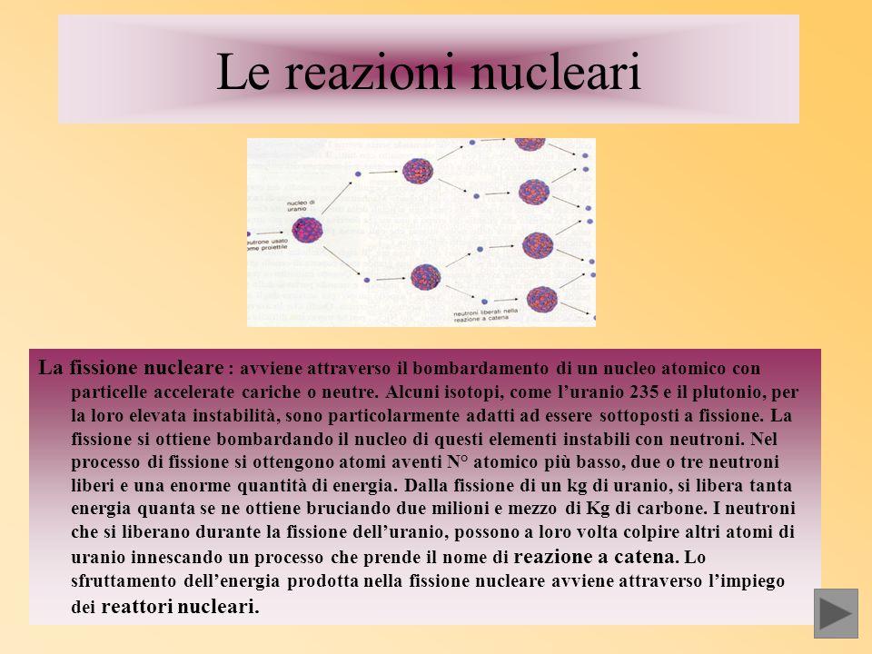 Le reazioni nucleari La fissione nucleare : avviene attraverso il bombardamento di un nucleo atomico con particelle accelerate cariche o neutre. Alcun