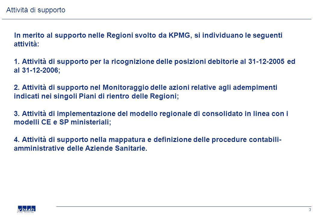 3 In merito al supporto nelle Regioni svolto da KPMG, si individuano le seguenti attività: 1. Attività di supporto per la ricognizione delle posizioni
