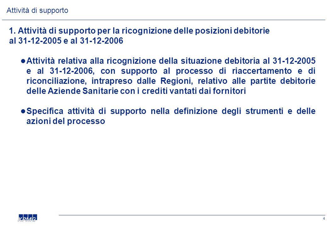 4 1. Attività di supporto per la ricognizione delle posizioni debitorie al 31-12-2005 e al 31-12-2006  Attività relativa alla ricognizione della situ