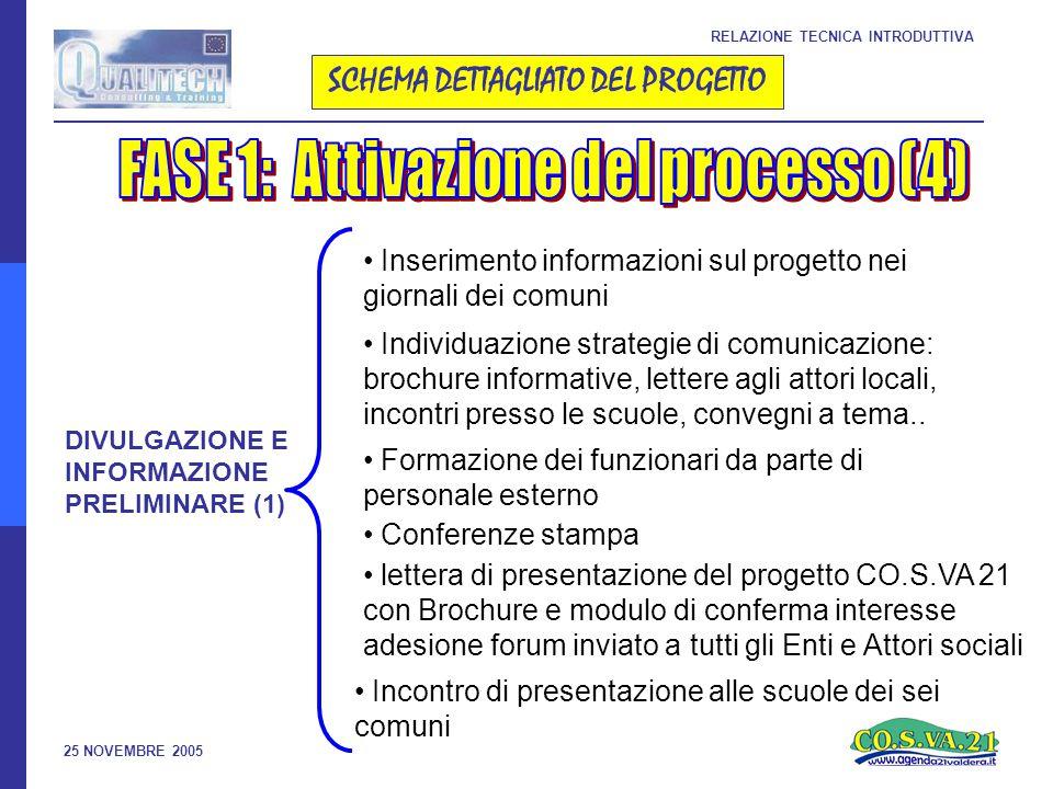 25 NOVEMBRE 2005 RELAZIONE TECNICA INTRODUTTIVA SCHEMA DETTAGLIATO DEL PROGETTO DIVULGAZIONE E INFORMAZIONE PRELIMINARE (1) • Inserimento informazioni sul progetto nei giornali dei comuni • Individuazione strategie di comunicazione: brochure informative, lettere agli attori locali, incontri presso le scuole, convegni a tema..