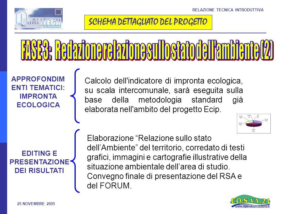 25 NOVEMBRE 2005 SCHEMA DETTAGLIATO DEL PROGETTO RELAZIONE TECNICA INTRODUTTIVA APPROFONDIM ENTI TEMATICI: IMPRONTA ECOLOGICA EDITING E PRESENTAZIONE DEI RISULTATI Calcolo dell indicatore di impronta ecologica, su scala intercomunale, sarà eseguita sulla base della metodologia standard già elaborata nell ambito del progetto Ecip.