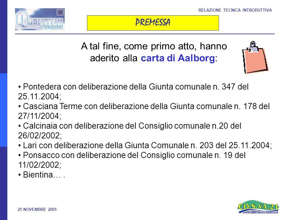 25 NOVEMBRE 2005 SCHEMA RIASSUNTIVO DEL PROGETTO RELAZIONE TECNICA INTRODUTTIVA SEMINARIO DI PRESENTAZIONE DEL PROGETTO CO.S.VA.