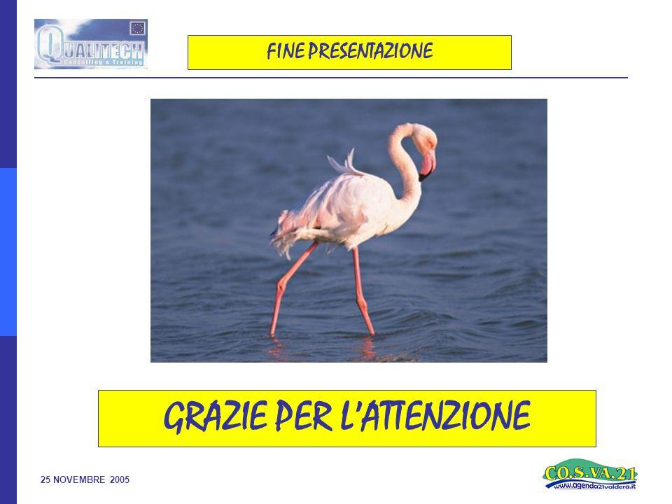 25 NOVEMBRE 2005 FINE PRESENTAZIONE GRAZIE PER L'ATTENZIONE