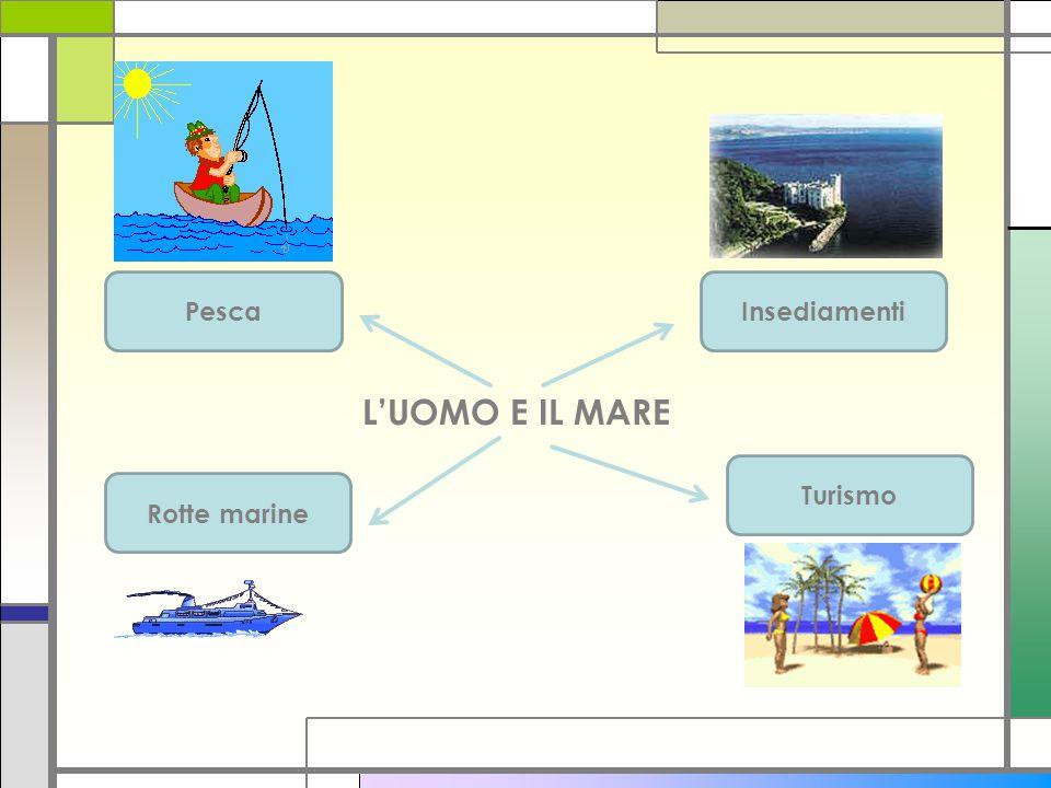 L'UOMO E IL MARE Pesca Turismo Rotte marine Insediamenti