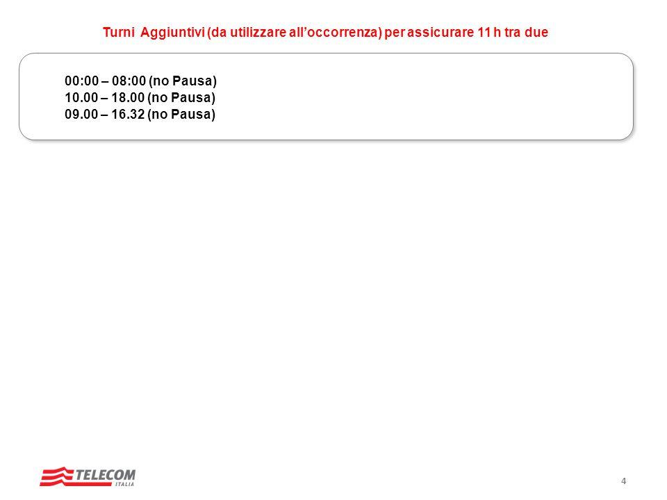 00:00 – 08:00 (no Pausa) 10.00 – 18.00 (no Pausa) 09.00 – 16.32 (no Pausa) Turni Aggiuntivi (da utilizzare all'occorrenza) per assicurare 11 h tra due